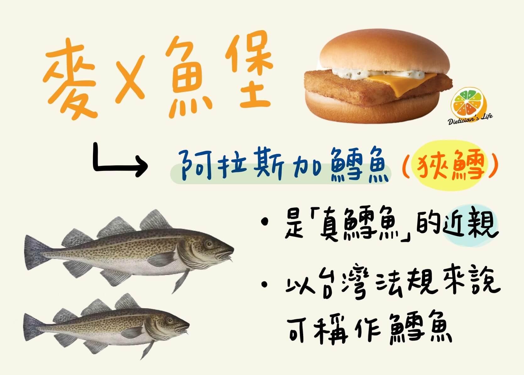 阿拉斯加鱈魚