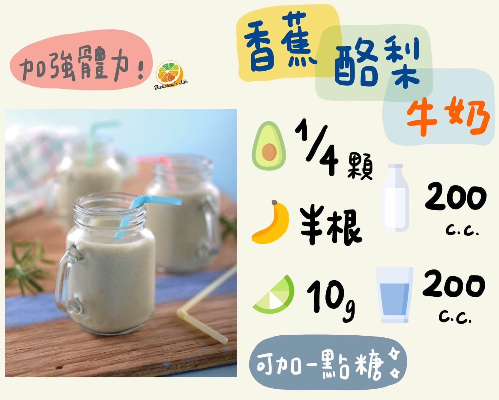 香蕉酪梨牛奶